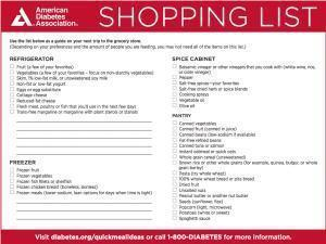 American Diabetes Association Shopping List