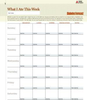 Diabetic Diet Chart What I Ate This Week