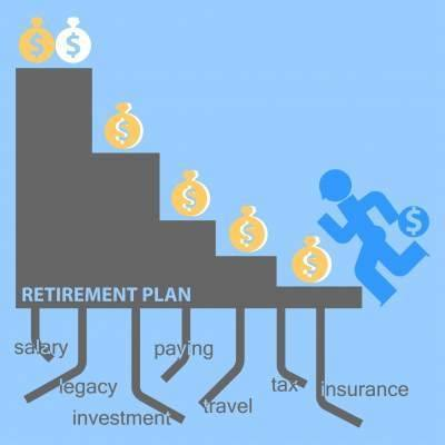 12 Free Financial Websites That Cater to Retirement Planning